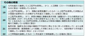 額改定(1年未満/その他)